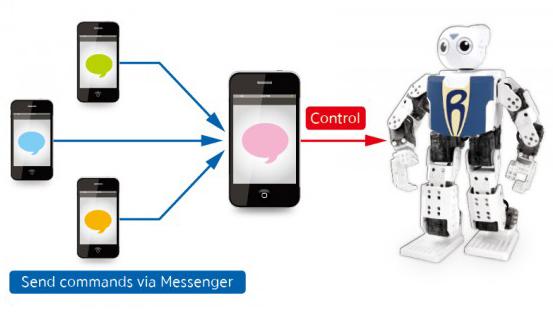 mini-robot-humanoide-programmable